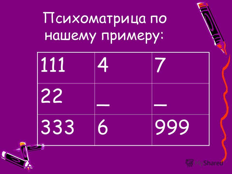 Психоматрица по нашему примеру: 11147 22__ 3336999