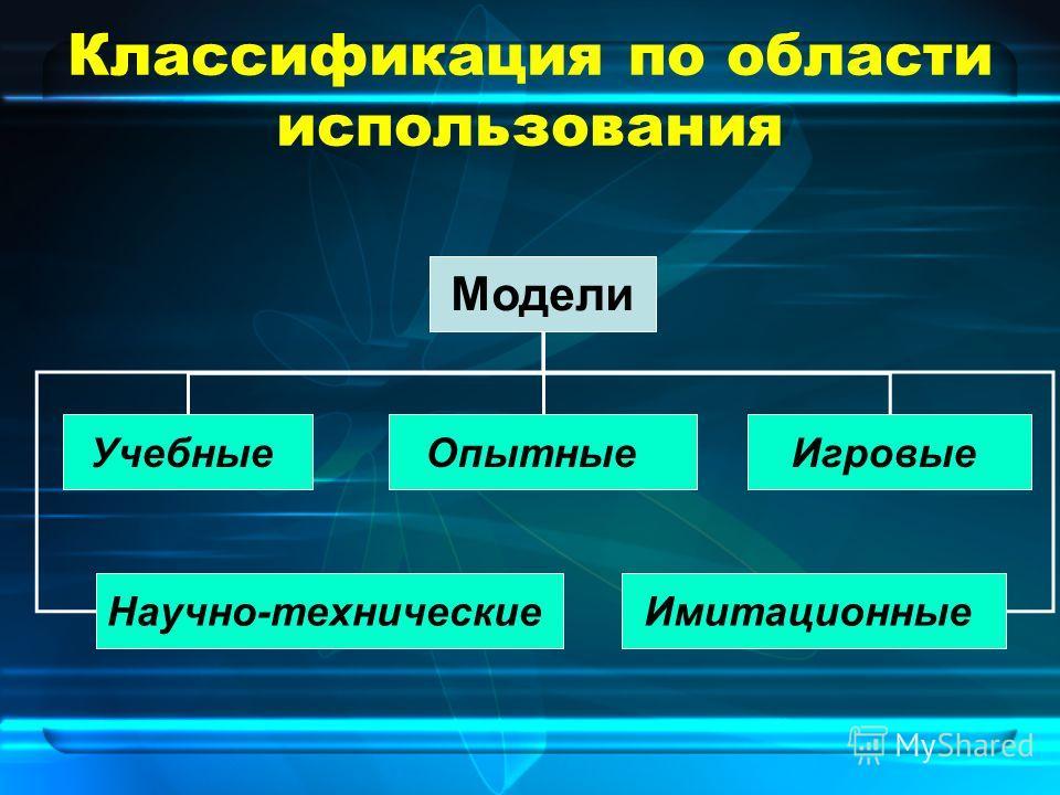 Классификация по области использования Модели УчебныеОпытные Научно-технические Игровые Имитационные