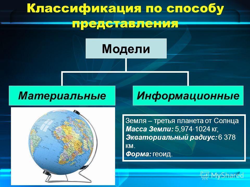 Классификация по способу представления Модели МатериальныеИнформационные Земля – третья планета от Солнца Масса Земли: 5,9741024 кг, Экваториальный радиус: 6 378 км. Форма: геоид.
