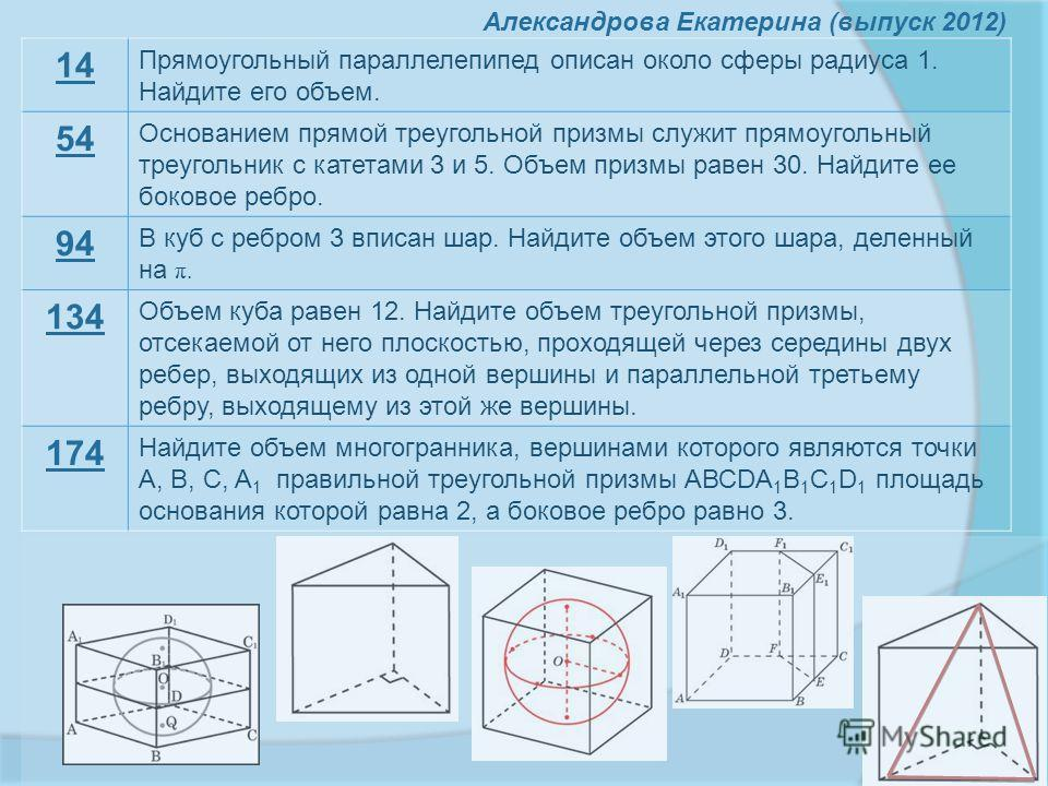 14 Прямоугольный параллелепипед описан около сферы радиуса 1. Найдите его объем. 54 Основанием прямой треугольной призмы служит прямоугольный треугольник с катетами 3 и 5. Объем призмы равен 30. Найдите ее боковое ребро. 94 В куб с ребром 3 вписан ша