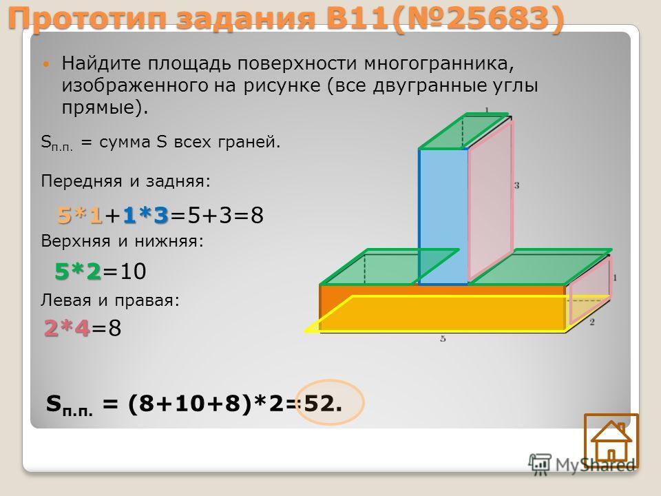 Прототип задания В11(25683) Найдите площадь поверхности многогранника, изображенного на рисунке (все двугранные углы прямые). S п.п. = сумма S всех граней. Передняя и задняя: Верхняя и нижняя: Левая и правая: S п.п. = (8+10+8)*2=52. 5*11*3 5*1+1*3=5+