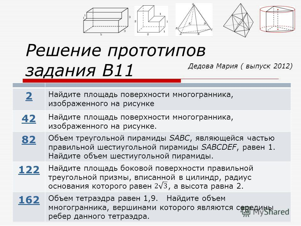 Решение прототипов задания В11 Дедова Мария ( выпуск 2012) 2 Найдите площадь поверхности многогранника, изображенного на рисунке 42 Найдите площадь поверхности многогранника, изображенного на рисунке. 82 Объем треугольной пирамиды SABC, являющейся ча