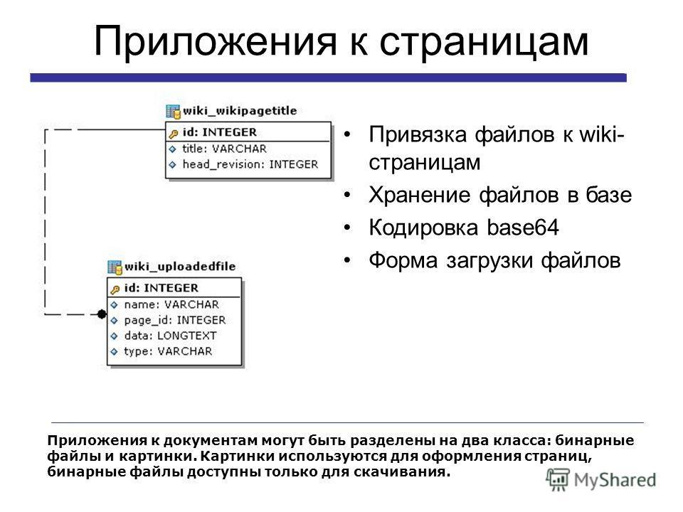 Приложения к страницам Приложения к документам могут быть разделены на два класса: бинарные файлы и картинки. Картинки используются для оформления страниц, бинарные файлы доступны только для скачивания. Привязка файлов к wiki- страницам Хранение файл