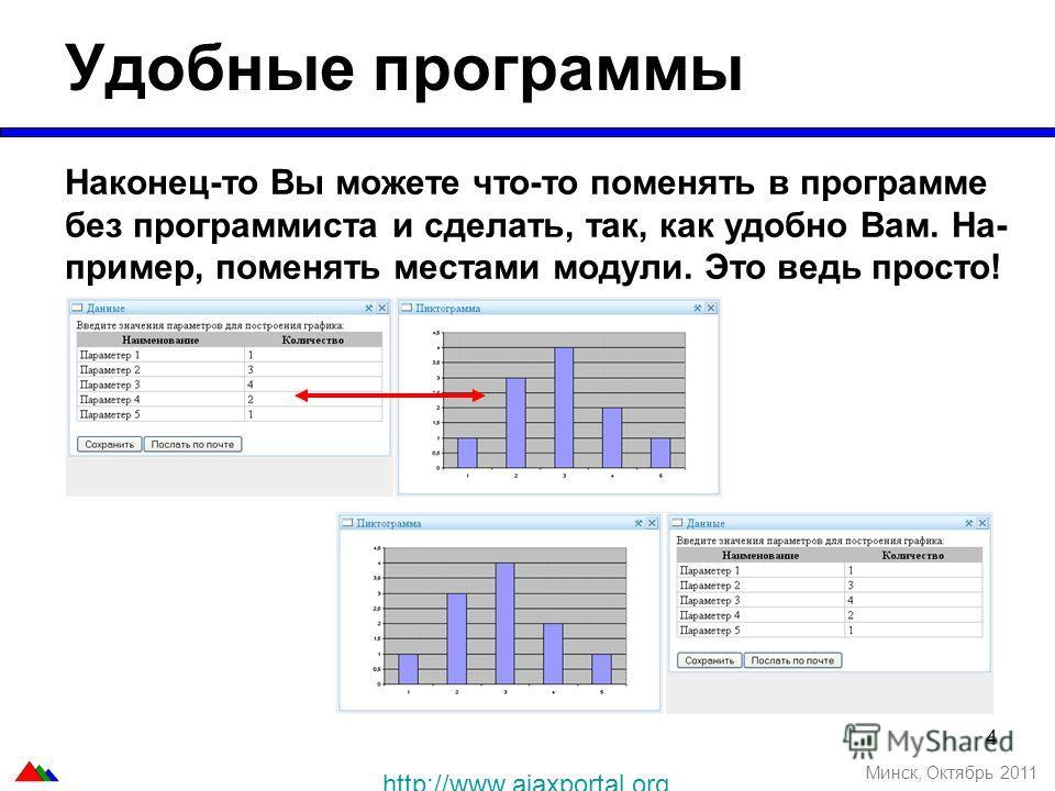 4 Удобные программы Минск, Октябрь 2011 Наконец-то Вы можете что-то поменять в программе без программиста и сделать, так, как удобно Вам. На- пример, поменять местами модули. Это ведь просто! http://www.ajaxportal.org