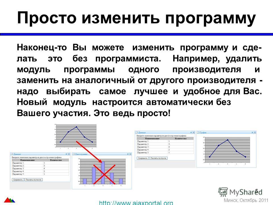 5 Просто изменить программу Минск, Октябрь 2011 Наконец-то Вы можете изменить программу и сде- лать это без программиста. Например, удалить модуль программы одного производителя и заменить на аналогичный от другого производителя - надо выбирать самое