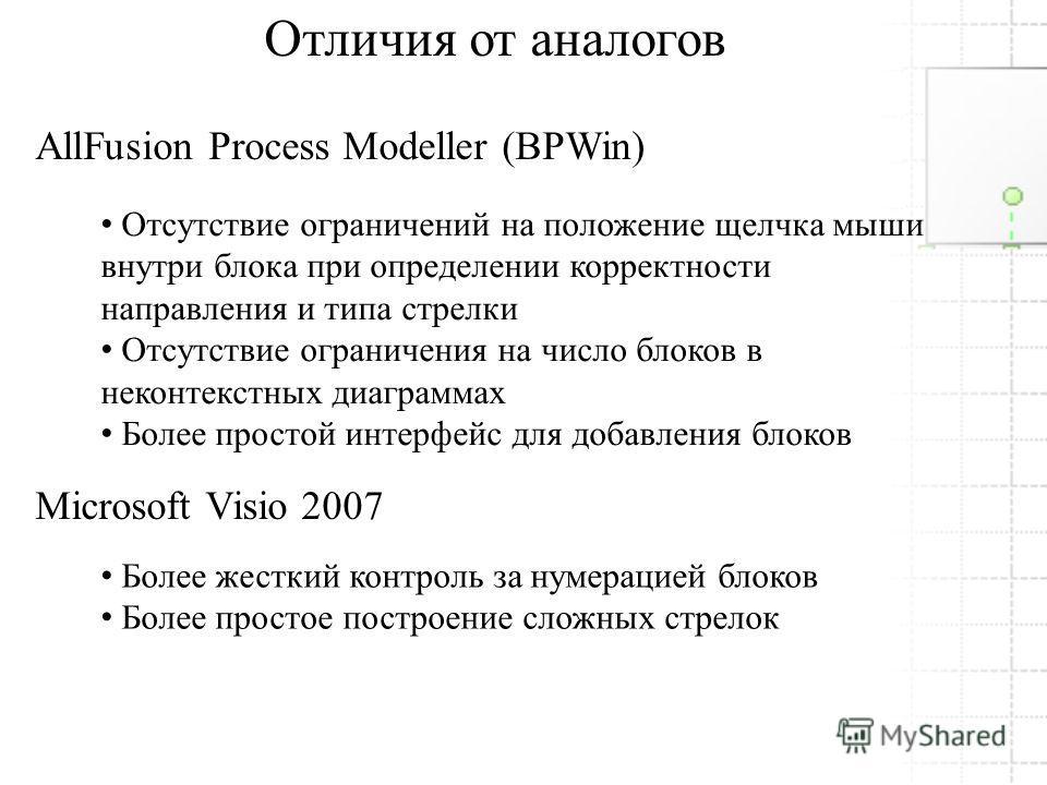 AllFusion Process Modeller (BPWin) Отсутствие ограничений на положение щелчка мыши внутри блока при определении корректности направления и типа стрелки Отсутствие ограничения на число блоков в неконтекстных диаграммах Более простой интерфейс для доба