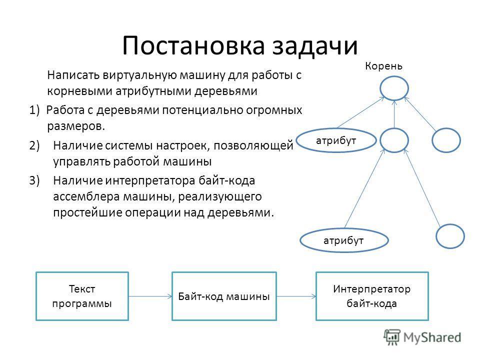 Написать виртуальную машину для работы с корневыми атрибутными деревьями 1) Работа с деревьями потенциально огромных размеров. 2)Наличие системы настроек, позволяющей управлять работой машины 3)Наличие интерпретатора байт-кода ассемблера машины, реал