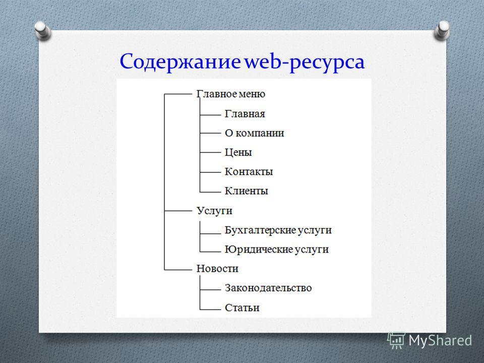 Содержание web-ресурса