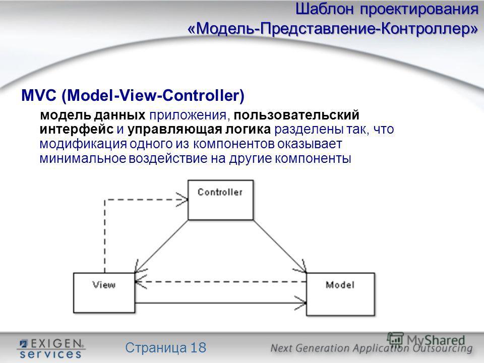Страница 18 Шаблон проектирования «Модель-Представление-Контроллер» MVC (Model-View-Controller) модель данных приложения, пользовательский интерфейс и управляющая логика разделены так, что модификация одного из компонентов оказывает минимальное возде