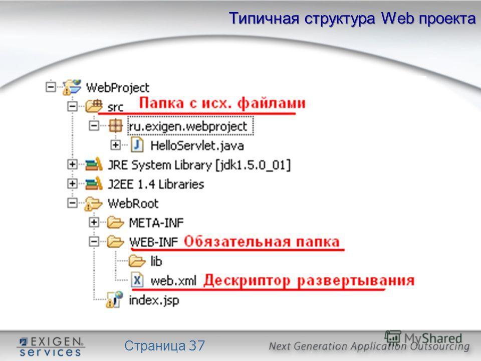 Страница 37 Типичная структура Web проекта