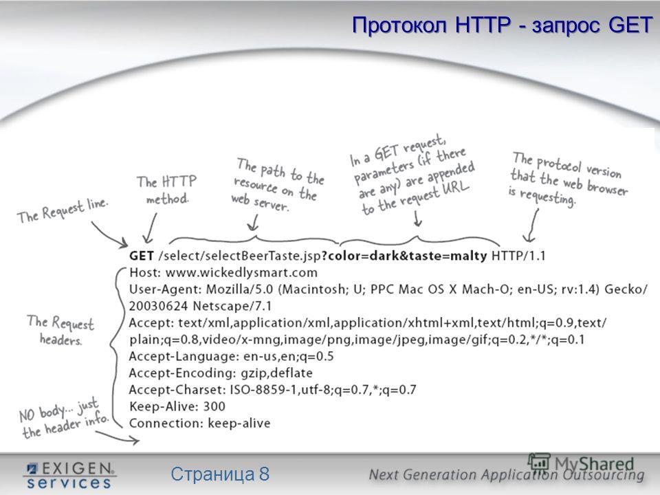 Страница 8 Протокол HTTP - запрос GET