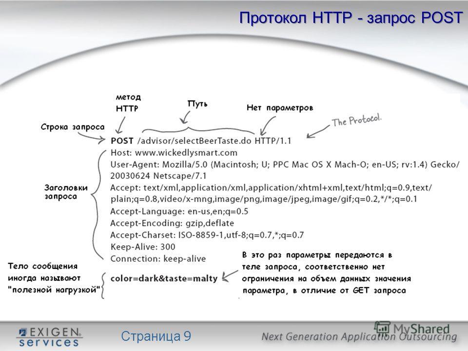 Страница 9 Протокол HTTP - запрос POST