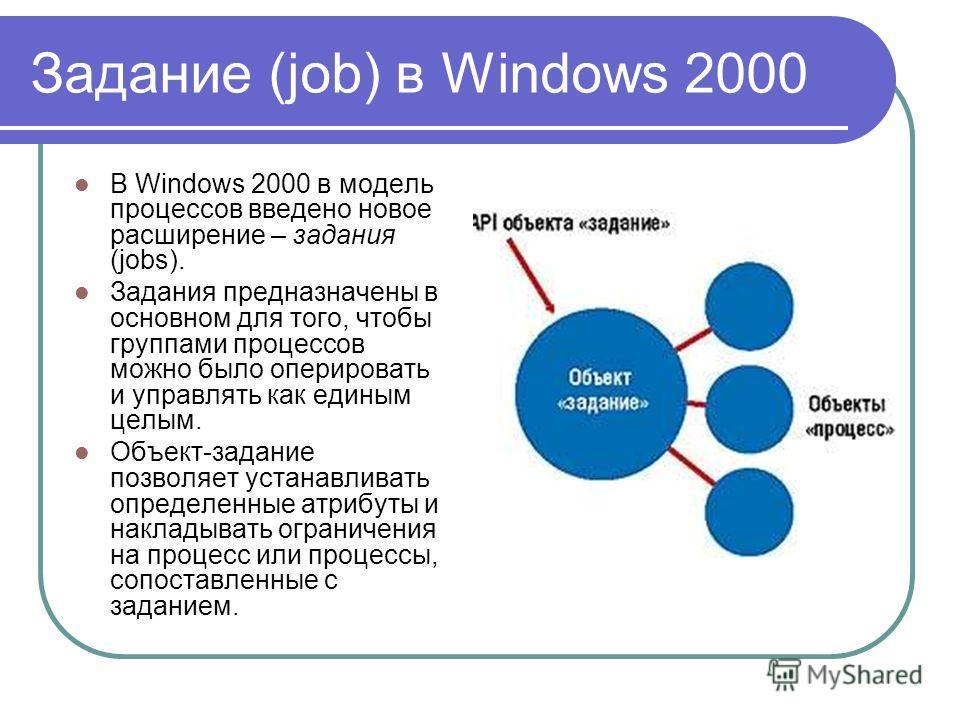 Задание (job) в Windows 2000 В Windows 2000 в модель процессов введено новое расширение – задания (jobs). Задания предназначены в основном для того, чтобы группами процессов можно было оперировать и управлять как единым целым. Объект-задание позволяе