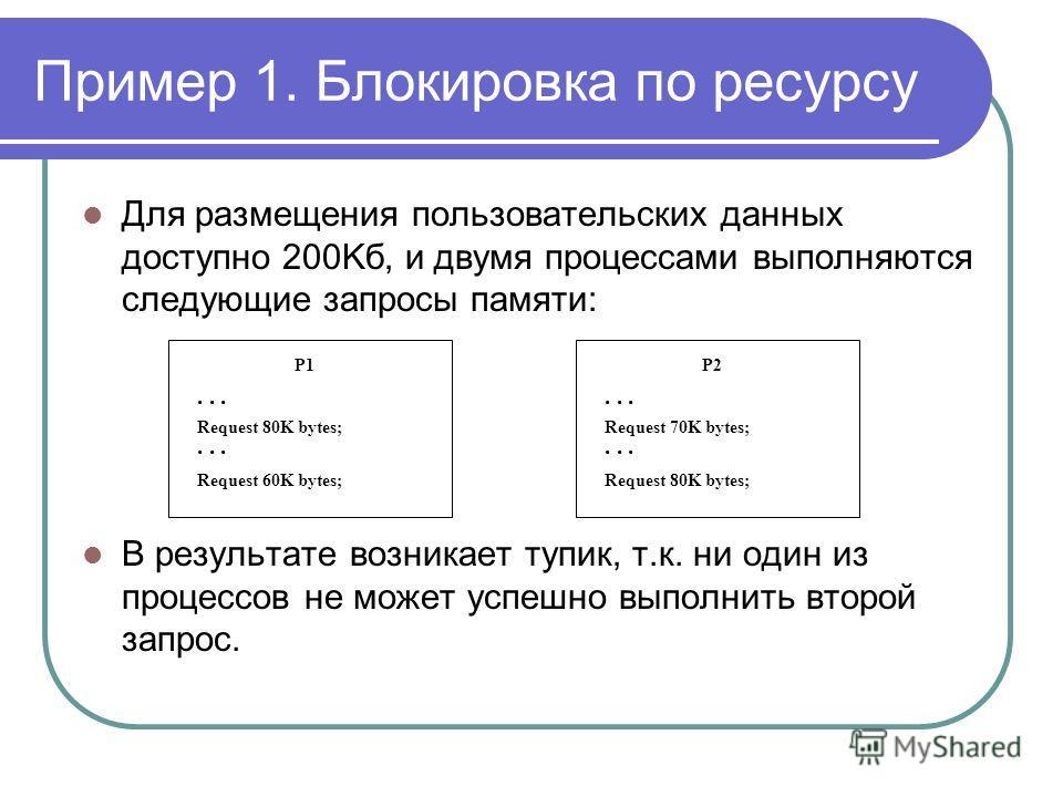 Пример 1. Блокировка по ресурсу Для размещения пользовательских данных доступно 200Kб, и двумя процессами выполняются следующие запросы памяти: В результате возникает тупик, т.к. ни один из процессов не может успешно выполнить второй запрос. P1... Re