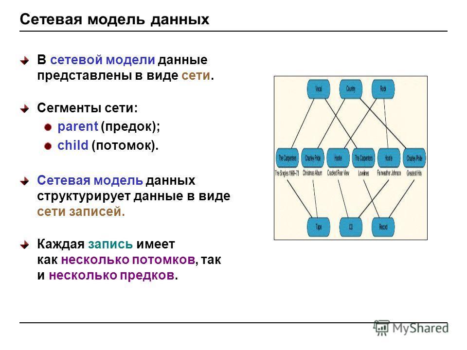 Сетевая модель данных В сетевой модели данные представлены в виде сети. Сегменты сети: parent (предок); child (потомок). Сетевая модель данных структурирует данные в виде сети записей. Каждая запись имеет как несколько потомков, так и несколько предк