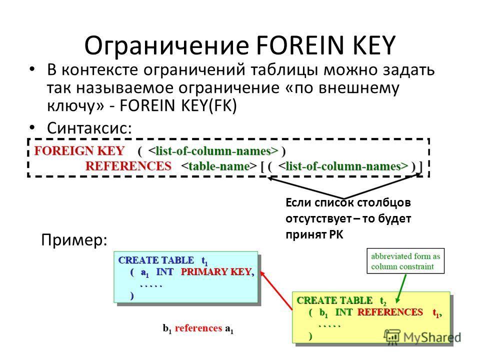 Ограничение FOREIN KEY В контексте ограничений таблицы можно задать так называемое ограничение «по внешнему ключу» - FOREIN KEY(FK) Синтаксис: Если список столбцов отсутствует – то будет принят PK Пример:
