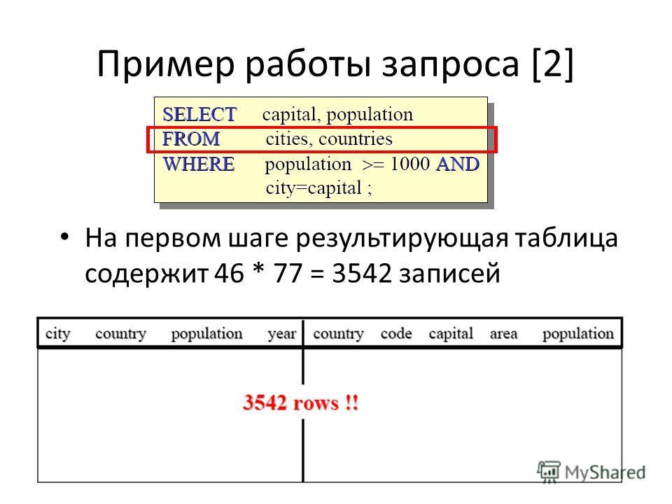 Пример работы запроса [2] На первом шаге результирующая таблица содержит 46 * 77 = 3542 записей