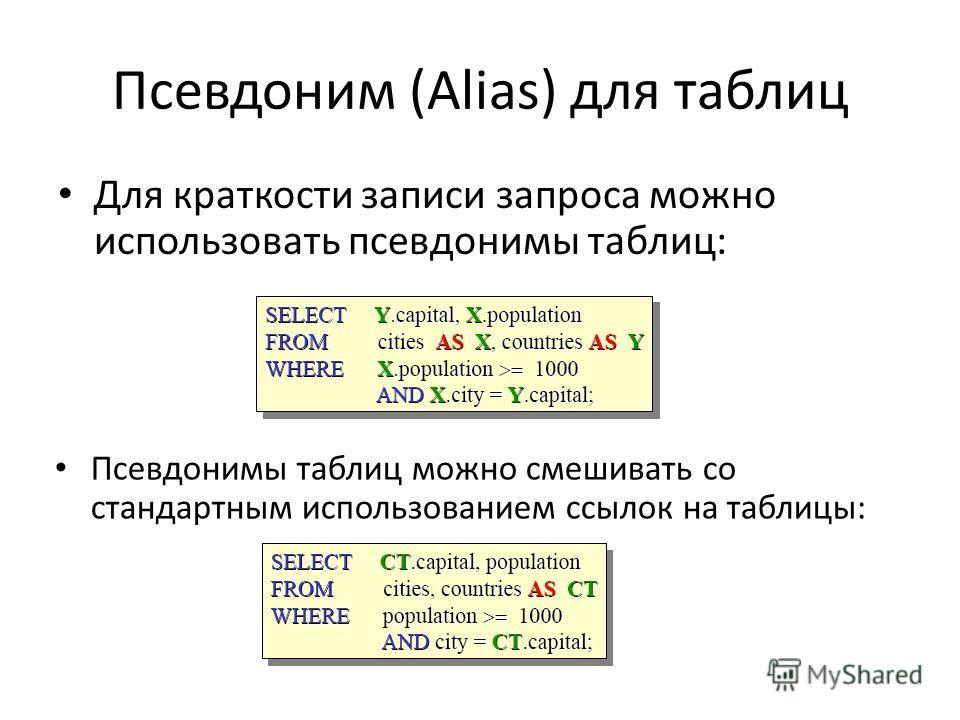 Псевдоним (Alias) для таблиц Для краткости записи запроса можно использовать псевдонимы таблиц: Псевдонимы таблиц можно смешивать со стандартным использованием ссылок на таблицы: