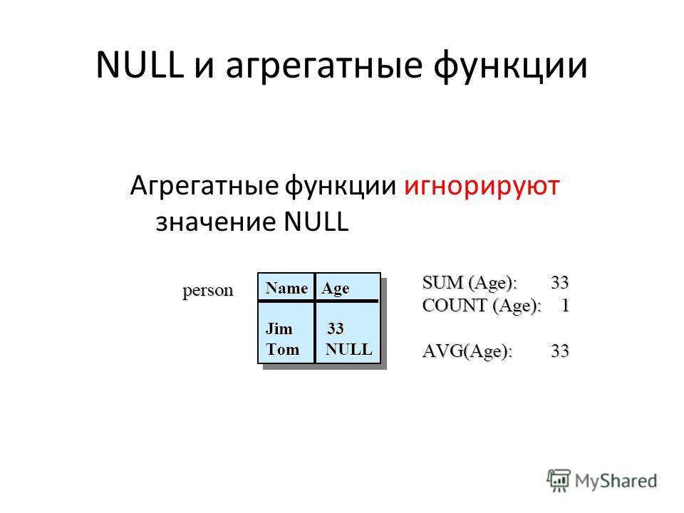 NULL и агрегатные функции Агрегатные функции игнорируют значение NULL