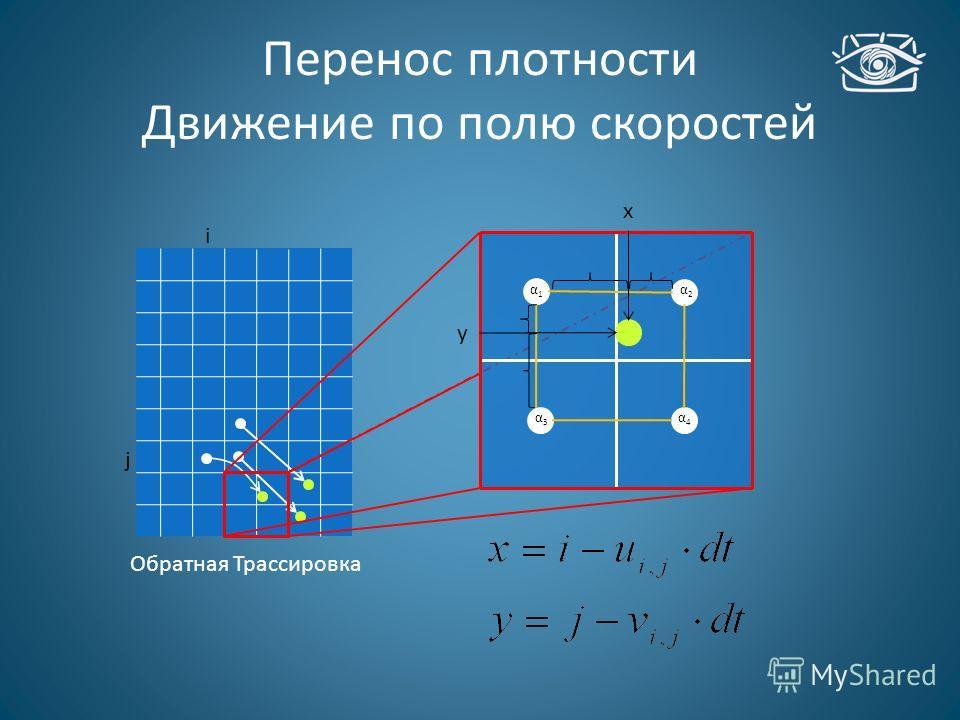 Перенос плотности Движение по полю скоростей Обратная Трассировка α1α1 α2α2 α3α3 α4α4 i j y x