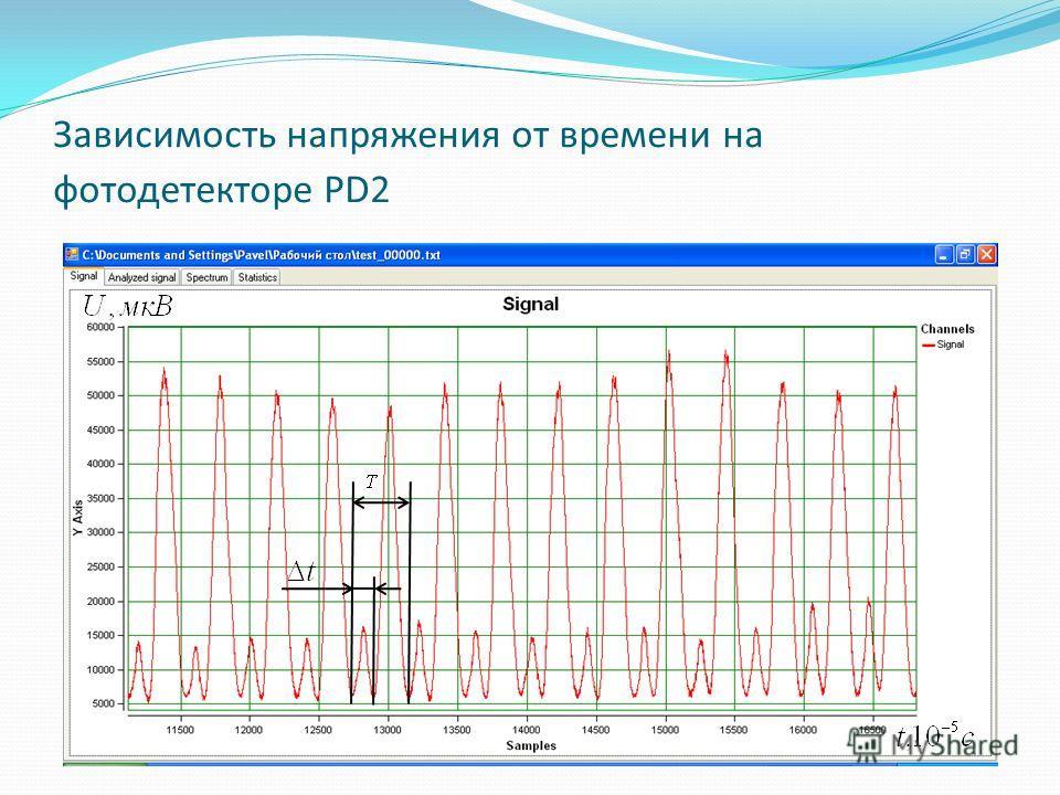 Зависимость напряжения от времени на фотодетекторе PD2