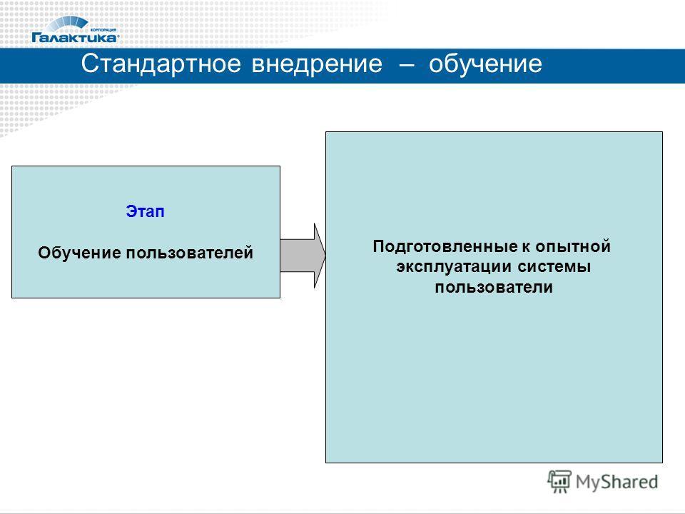Стандартное внедрение – обучение Этап Обучение пользователей Подготовленные к опытной эксплуатации системы пользователи
