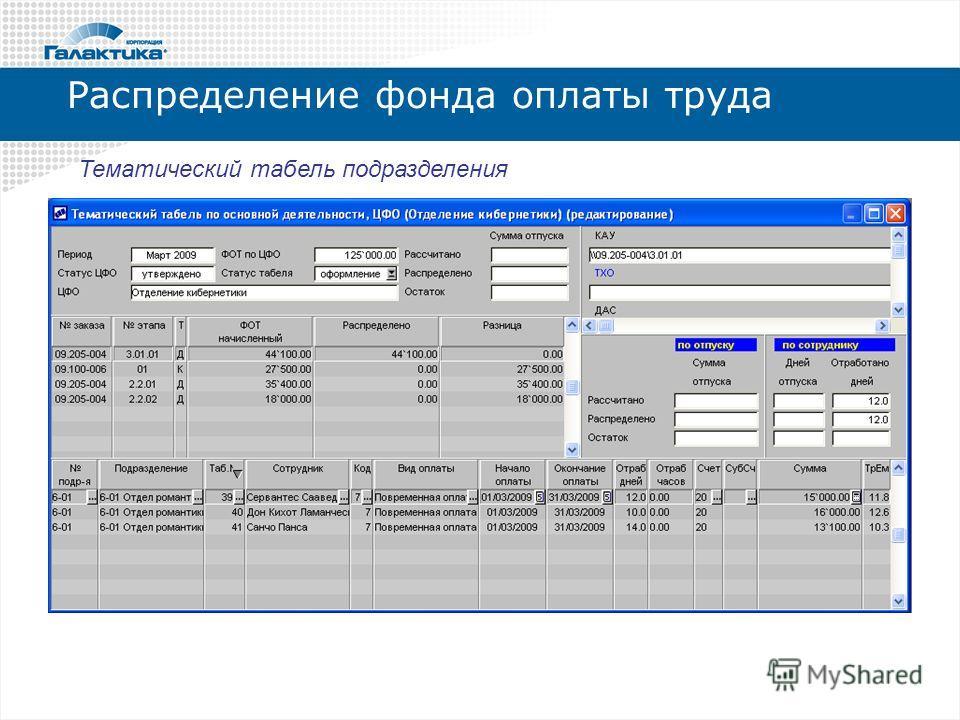 Распределение фонда оплаты труда Тематический табель подразделения