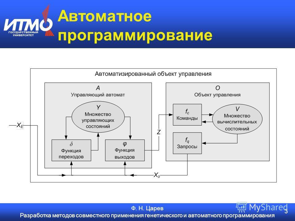 3 Ф. Н. Царев Разработка методов совместного применения генетического и автоматного программирования Автоматное программирование