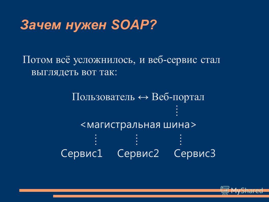 Зачем нужен SOAP? Потом всё усложнилось, и веб-сервис стал выглядеть вот так: Пользователь Веб-портал Сервис1 Сервис2 Сервис3