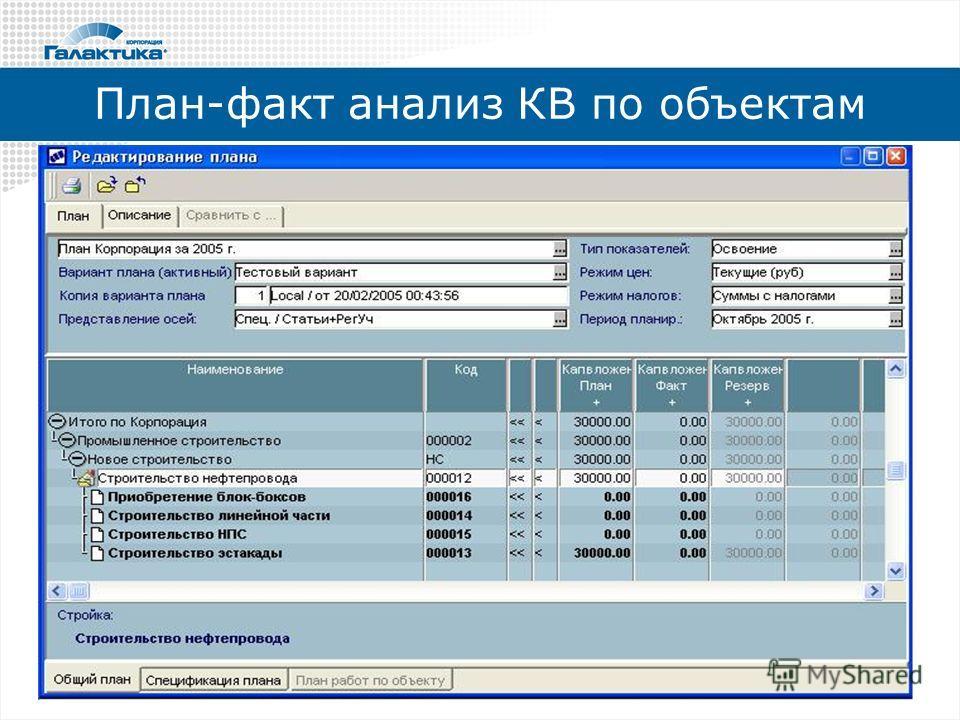 План-факт анализ КВ по объектам