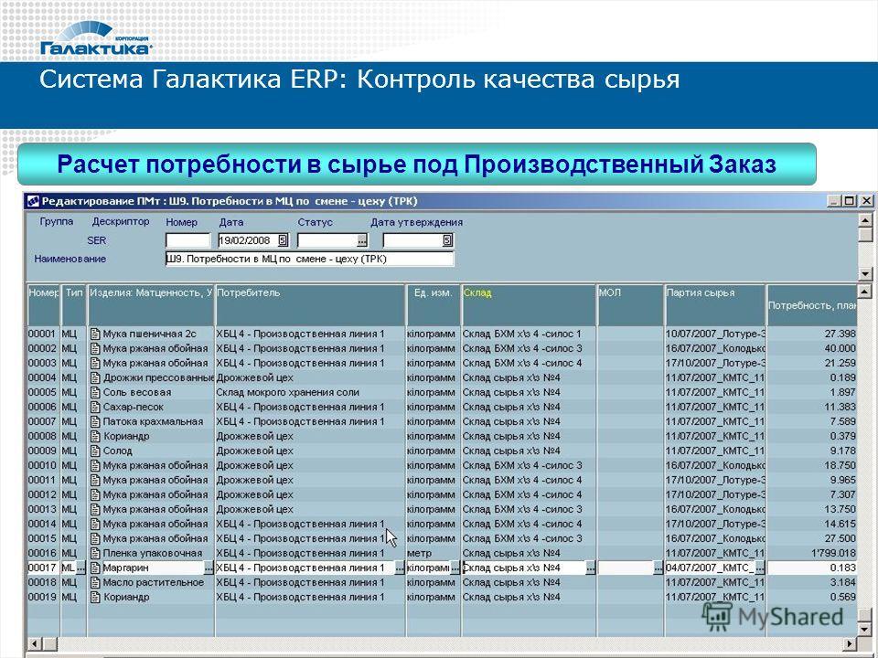 Система Галактика ERP: Контроль качества сырья Расчет потребности в сырье под Производственный Заказ