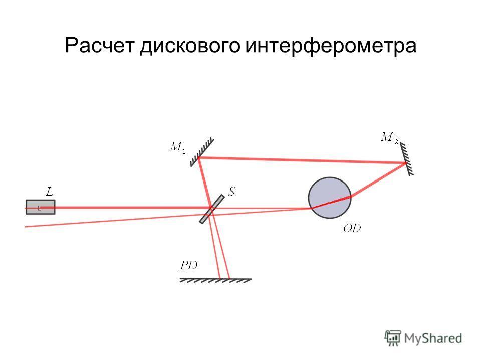 Расчет дискового интерферометра
