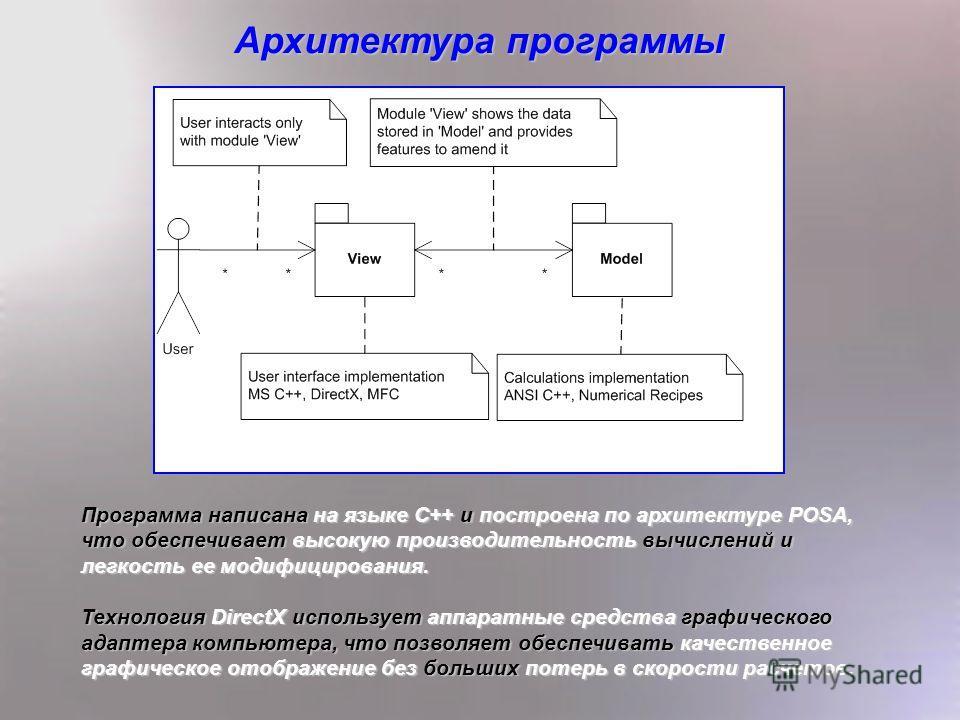 4 Архитектура программы Программа написана на языке C++ и построена по архитектуре POSA, что обеспечивает высокую производительность вычислений и легкость ее модифицирования. Технология DirectX использует аппаратные средства графического адаптера ком