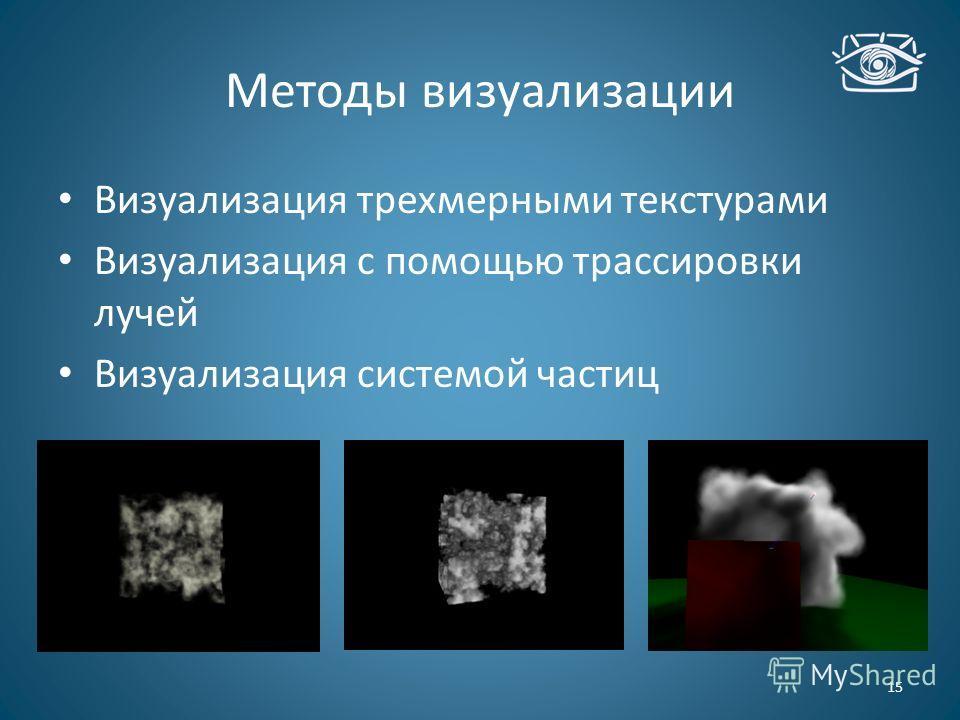 Методы визуализации Визуализация трехмерными текстурами Визуализация с помощью трассировки лучей Визуализация системой частиц 15