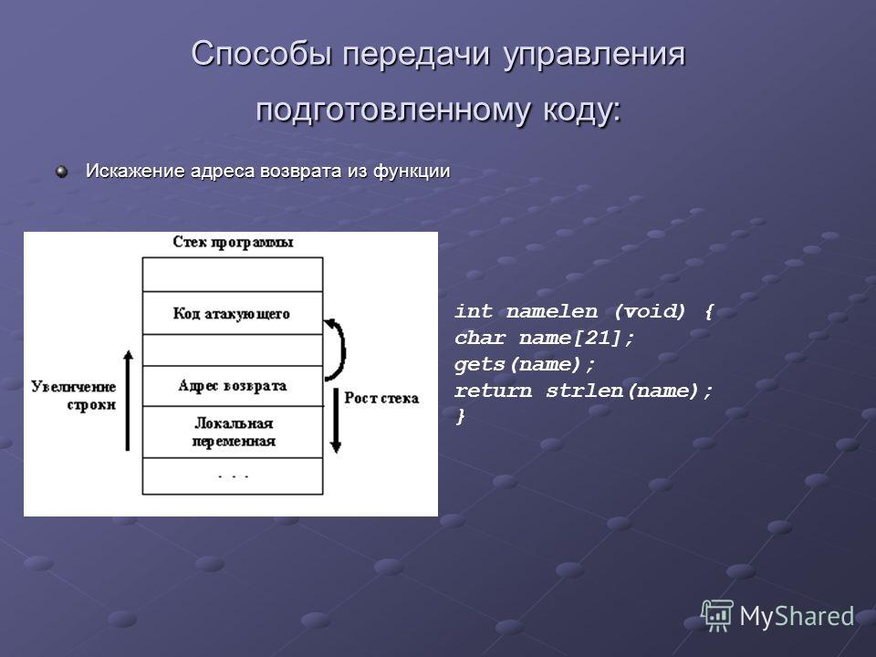 Способы передачи управления подготовленному коду: Искажение адреса возврата из функции int namelen (void) { char name[21]; gets(name); return strlen(name); }