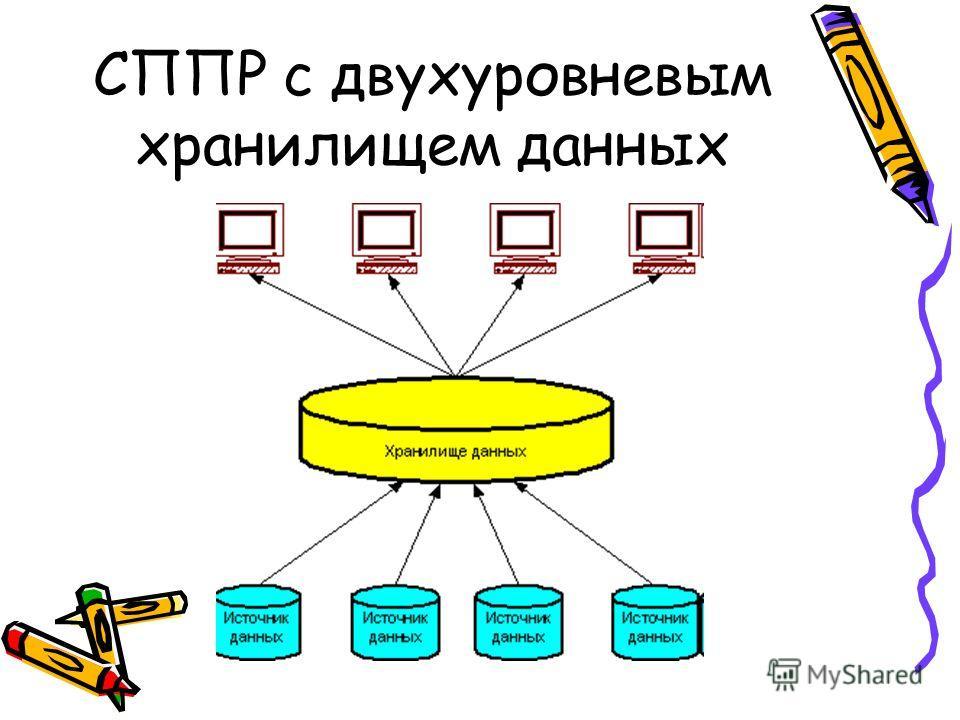 СППР с двухуровневым хранилищем данных
