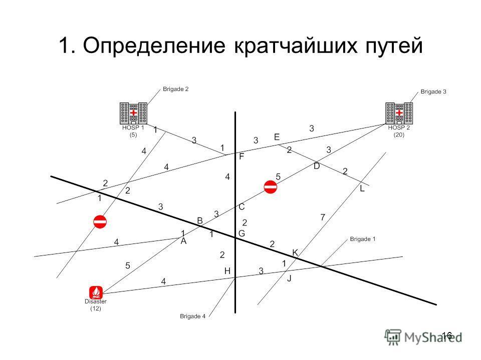 16 1. Определение кратчайших путей