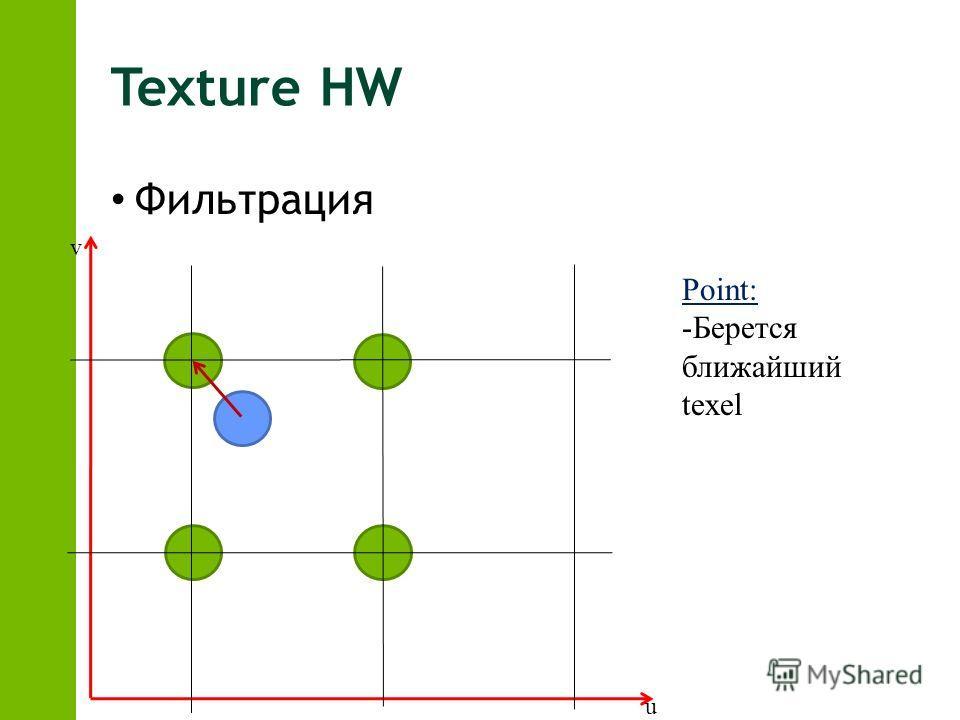 Texture HW Фильтрация Point: -Берется ближайший texel [0.1, 0.3] u v
