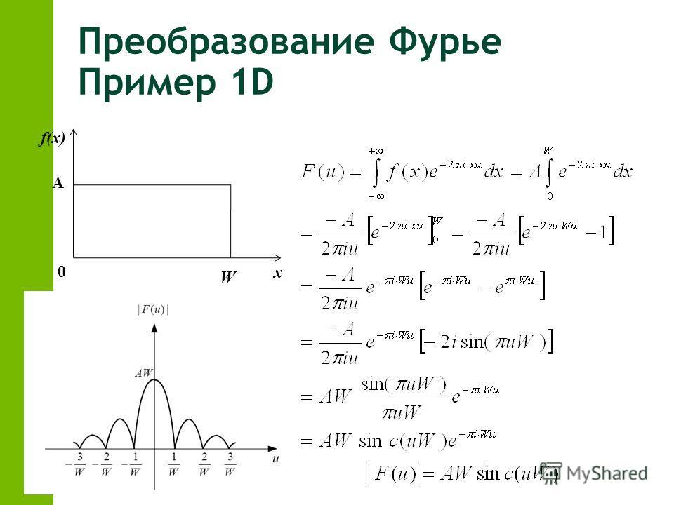 Преобразование Фурье Пример 1D f(x) x W 0 A