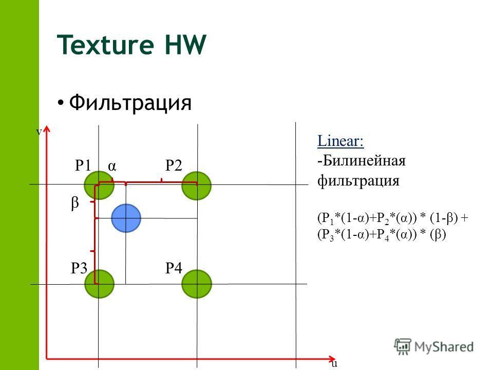 Texture HW Фильтрация Linear: -Билинейная фильтрация (P 1 *(1-α)+P 2 *(α)) * (1-β) + (P 3 *(1-α)+P 4 *(α)) * (β) [0.1, 0.3] u v P1P2 P3P4 α β