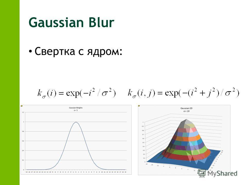 Gaussian Blur Свертка с ядром: