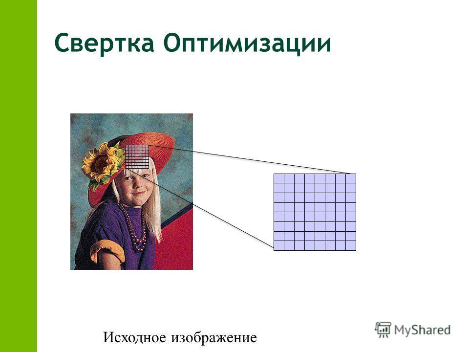 Свертка Оптимизации Исходное изображение