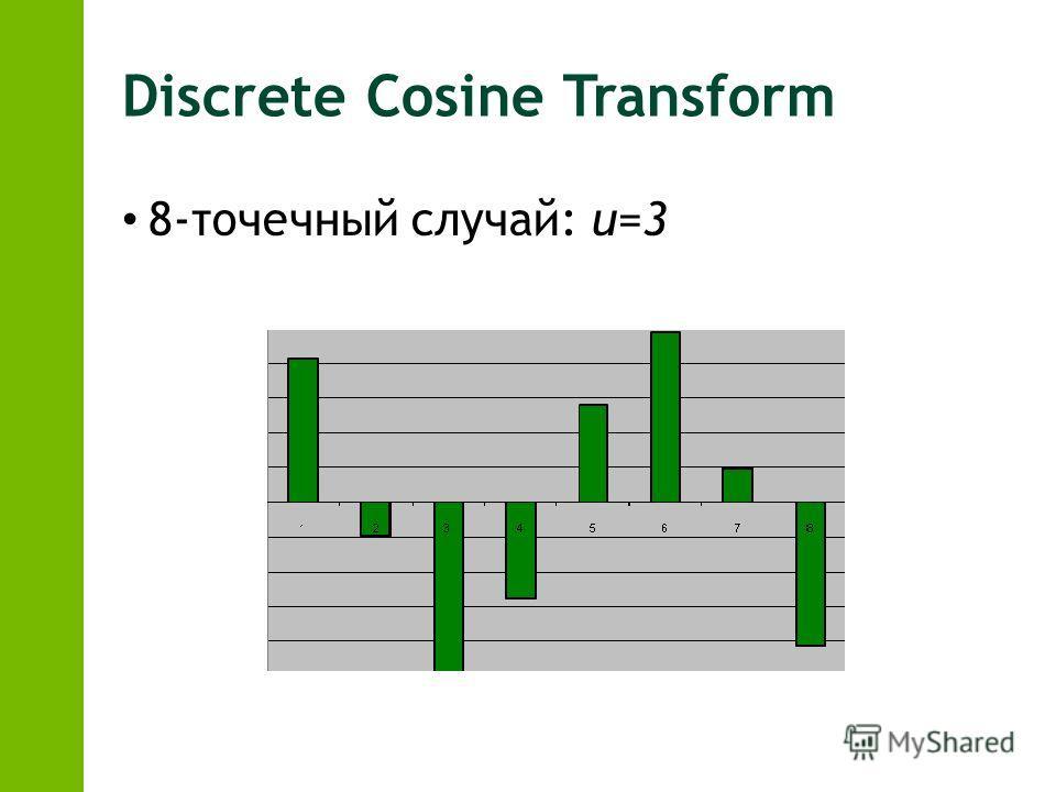 Discrete Cosine Transform 8-точечный случай: u=3