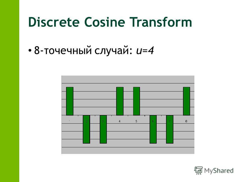 Discrete Cosine Transform 8-точечный случай: u=4