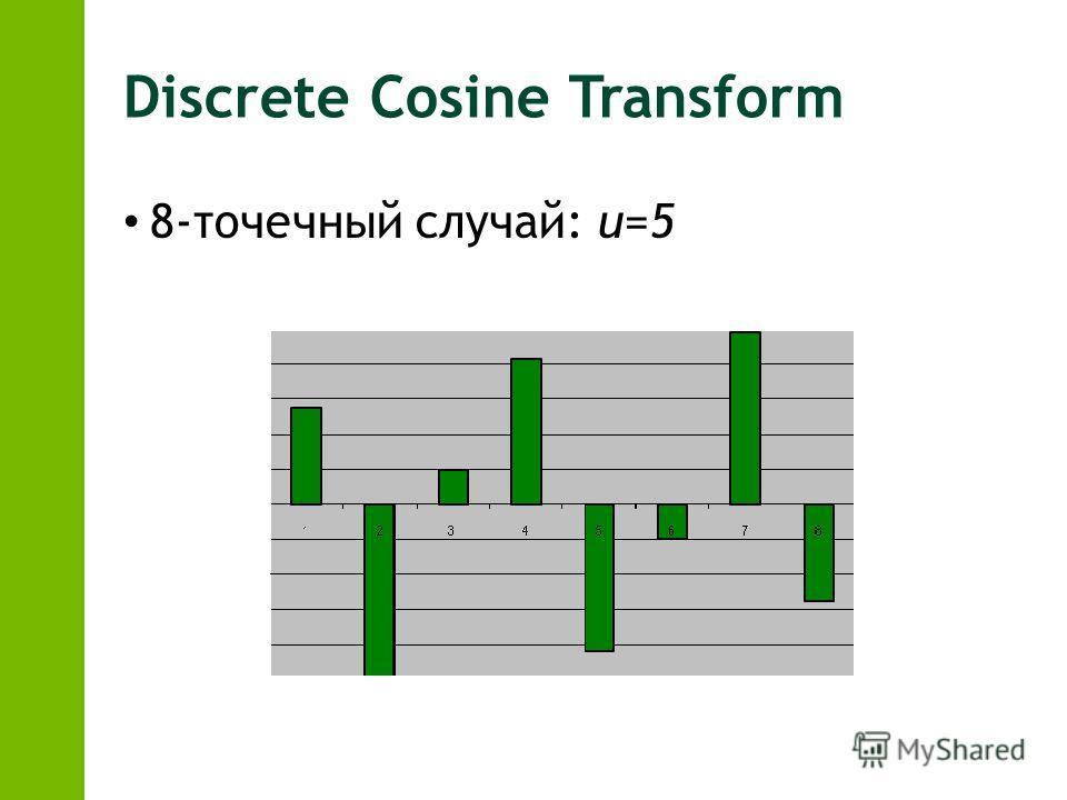 Discrete Cosine Transform 8-точечный случай: u=5