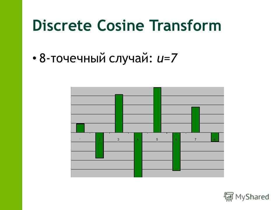 Discrete Cosine Transform 8-точечный случай: u=7