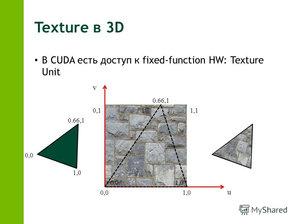 Texture в 3D В CUDA есть доступ к fixed-function HW: Texture Unit 0,01,0 1,10,1 u v 0,0 1,0 0.66,1 0,01,0 0.66,1
