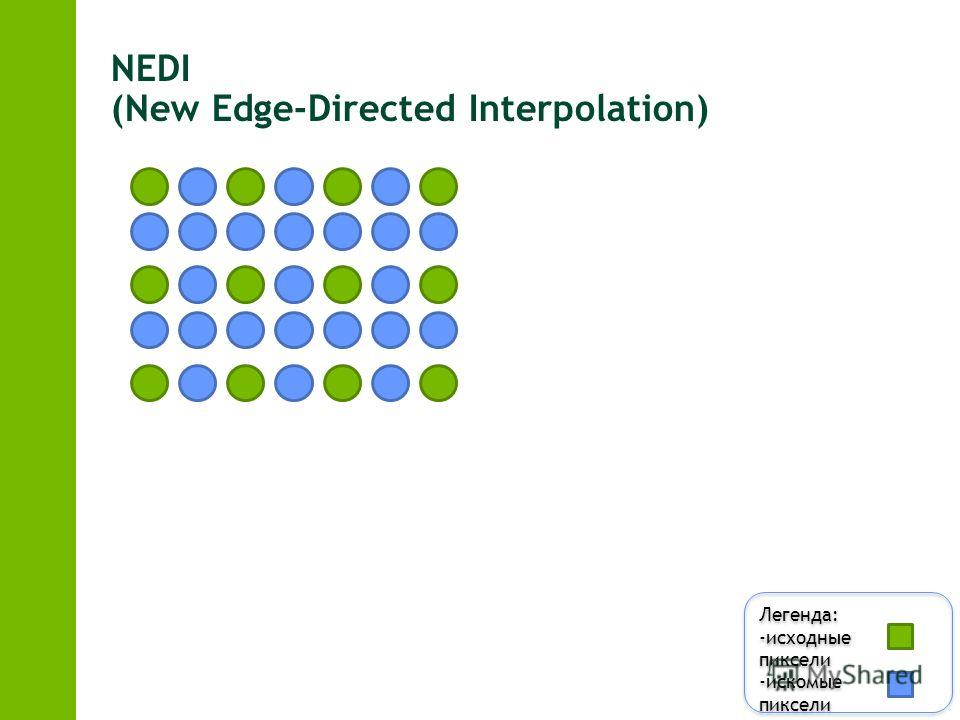 NEDI (New Edge-Directed Interpolation) Легенда: -исходные пиксели -искомые пиксели Легенда: -исходные пиксели -искомые пиксели