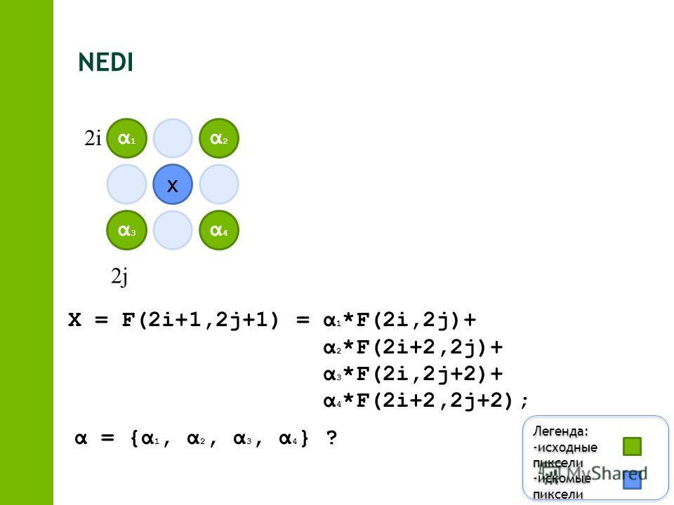 NEDI α1α1 α3α3 α2α2 α4α4 x 2i 2j X = F(2i+1,2j+1) = α 1 *F(2i,2j)+ α 2 *F(2i+2,2j)+ α 3 *F(2i,2j+2)+ α 4 *F(2i+2,2j+2); α = {α 1, α 2, α 3, α 4 } ? Легенда: -исходные пиксели -искомые пиксели Легенда: -исходные пиксели -искомые пиксели