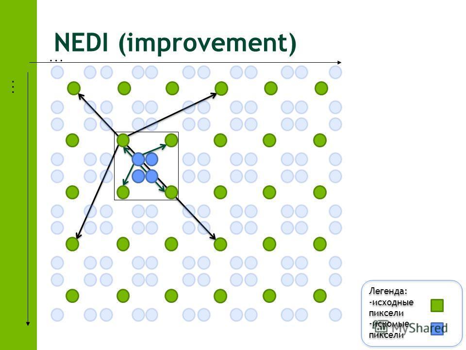 NEDI (improvement) … … Легенда: -исходные пиксели -искомые пиксели Легенда: -исходные пиксели -искомые пиксели